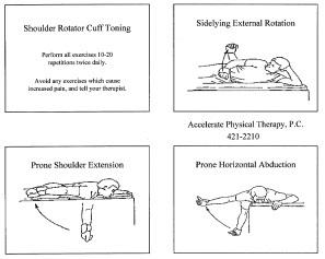 Shoulder RTC Ex