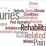 Accelerate Physical Therapy ~ Conditions We Treat